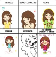 Style Meme by Nataly by DoceSonho