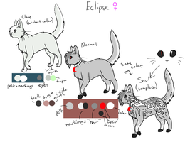 Eclipse -quick reference- [OLD] by KylieKattu