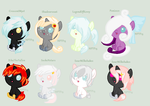 Vali Breeding Results by HopeForTheFuture13