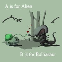 A Geeks Alphabet: A and B by mirics