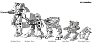 Mech Size comparison by Shabazik