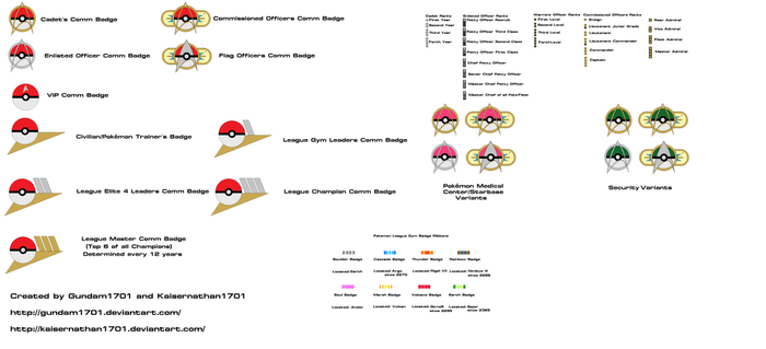 Pokemon League Commbadges and Gym Badges by kaisernathan1701