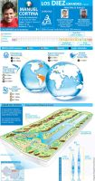 infographic Beijing olympics 3 by lizTherion