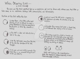 When Drawing Eyes... by CelmationPrince