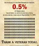 U.S. Military Service Infographic by CelidahD
