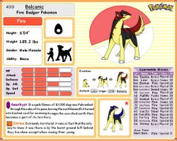 Balcanic Pokedex Entry by 0Chaser