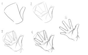 Basic Hand Drawing by VampiricRambo