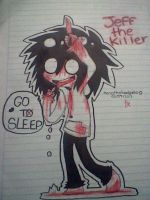 Jeff the Killer chibi by Menathehedgehog