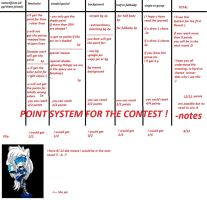 :CONTEST INFOMATION :Point System ! by AshleyShiotome