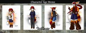 Twilly Age Meme by TwiliGravity