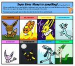 Eevee and evolution Meme by parvanii
