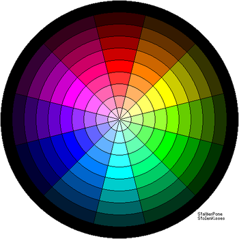 Free RGB Color Wheel by stoIenkisses