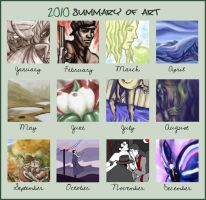 2010 summary by BRAVINTO
