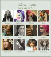 2012 Art Summary by Pikeperch9