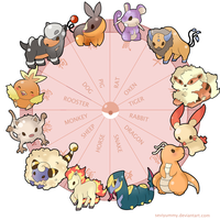 Pokemon Zodiac by SeviYummy
