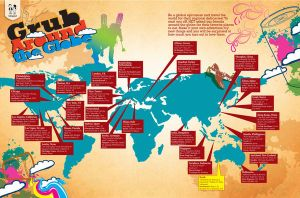 food map by Eno89