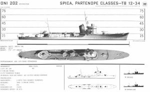 Technical Drawings: RM Spica by bwan69