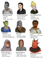 TES - tag yourself! by PlaviGmaz