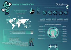 Gaming Infographics by sheikhrouf23