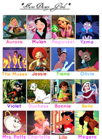 Favorite Disney Girls MEME by sekaiichihappy