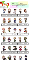 What my sister thinks of Hetalia... by iKaameraChan