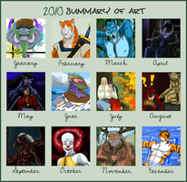 2010 Summary of Art by Songficcer