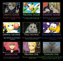 Fullmetal Kingdom: Good, Neutral and Evil 3 by 4xEyes1987
