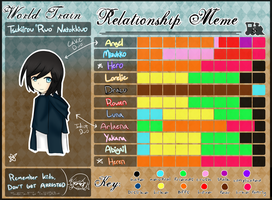WT: Meme: Ruo's Relationships (update) by whimsilli