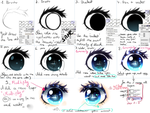 Eyes tutorial by Kirimimi