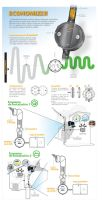 Economizer Infographic by AlfredoValle77