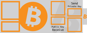Bitcoin Paper Wallet Front by Plazmotech