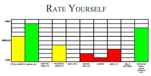 Rate Yourself by BAStheVAMPIRE