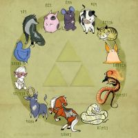 The Legend of Zelda: Zodiac by ditto9