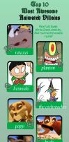 10 Animated Villains Is Winner The Evil Bugs by irfandy-simpson