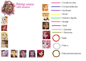 Ever After High Pairing Meme by tultsi93