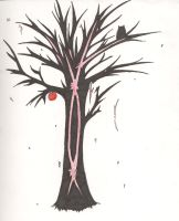 The Tree of Mind by CanadianGothStalker