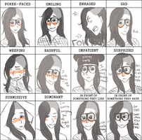 Expression Meme Starring Skrillex! by MiMiLovesTacoes