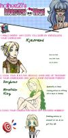 MH OC Meme Kjaerand by Shadow-People