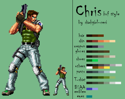 Chris KOF style by darkgirl-ceci