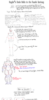 Female Anatomy Guide by Sapphirelullaby