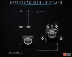 Subwoofer + Sattelite speakers by 3xhumed