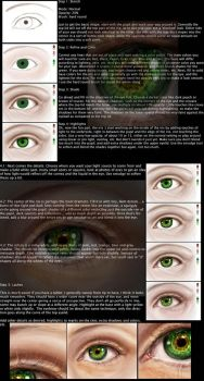 Realistic eye tutorial by Blattaphile