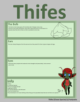 Thifes (open Species) by Faelyndra