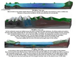 Geological History of NE - 3 by Lizard-of-Odd