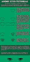 First Drawing tutorial : Eye tutorial by AnotherCatMan