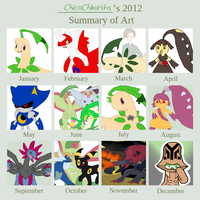 '12 Art Overview by ChicoChikorita