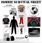 Dracons Zombie Survival Guide by DraconSteel