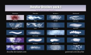 Zkoyllar Brushes Pack 1 for MS5/ CPS demo by zkoyllar