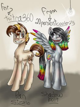 For my idol Tsitra360! From your #1 fan! by 20percentcooler75