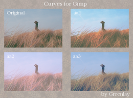 Gimp Curves by Greenlay